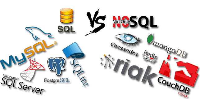 SQL vs NOSQL? When and why…